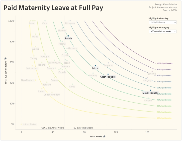 Tableau - Paid Maternity Leave at Full Pay [from PUBLIC.TABLEAU.COM (DEFAULT)] 2018-07-22 21-58-29